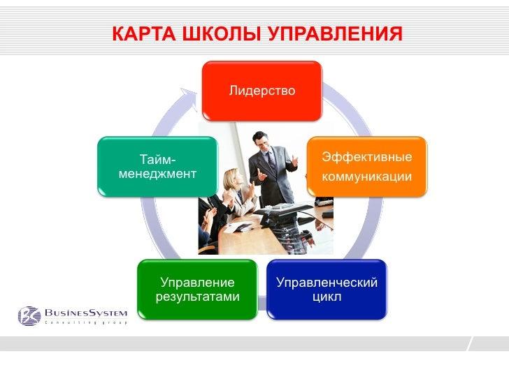 кп корпоративная школа управления-интенсивный курс-2012 Slide 2