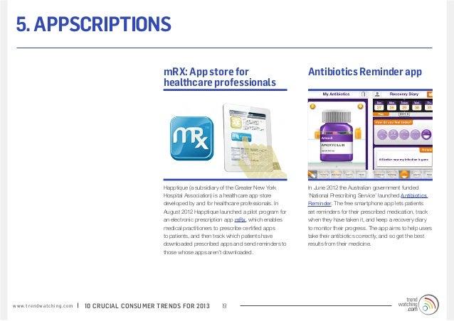 5. appscriptions                                                                 mRX: App store for                       ...