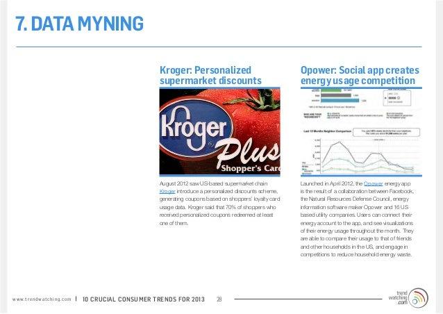 7. DATA MYNING                                                                 Kroger: Personalized                       ...