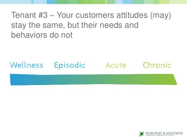 Tenant #3 – Your customers attitudes (may)stay the same, but their needs andbehaviors do not