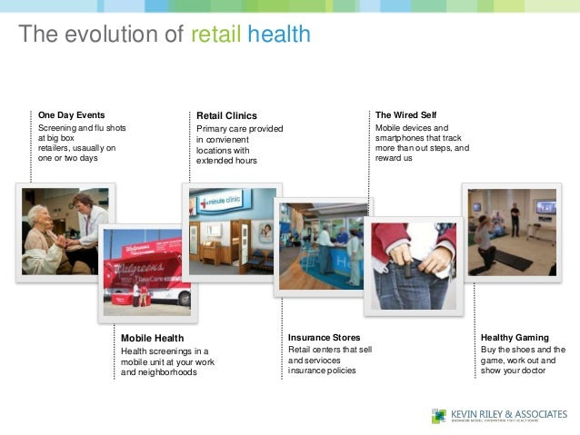 The evolution of retail health  One Day Events                          Retail Clinics                                    ...