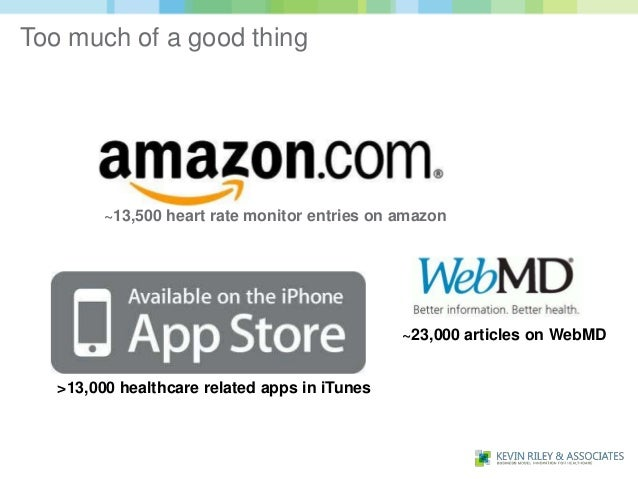 Too much of a good thing         ~13,500 heart rate monitor entries on amazon                                             ...