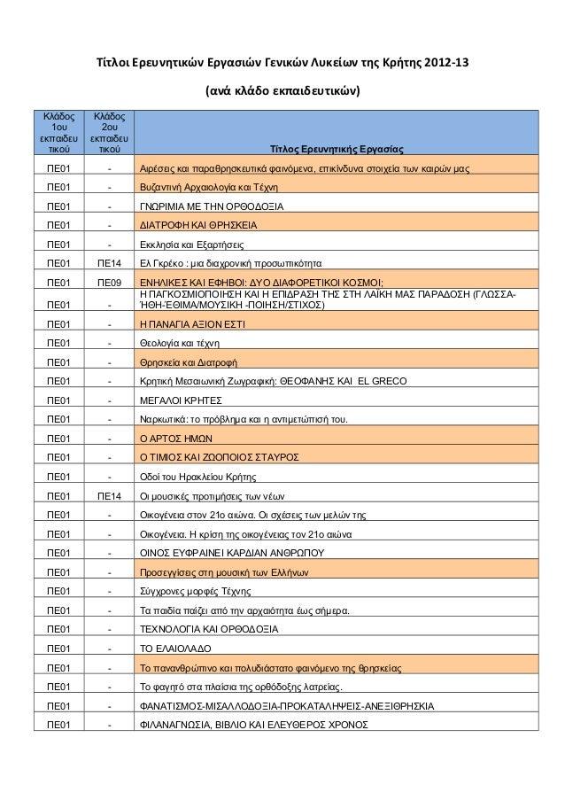 Τίτλοι Ερευνητικών Εργασιών Γενικών Λυκείων της Κρήτης 2012-13 (ανά κλάδο εκπαιδευτικών) Κλάδος 1ου εκπαιδευ τικού Κλάδος ...
