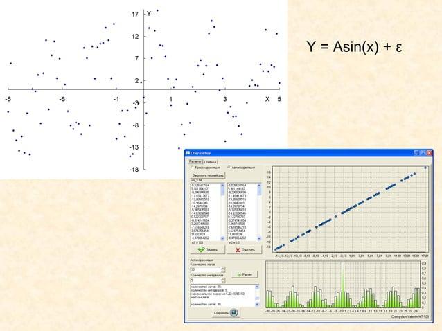 Y = Asin(x) + ε