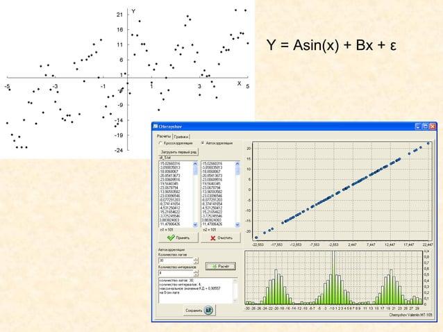Y = Asin(x) + Bx + ε