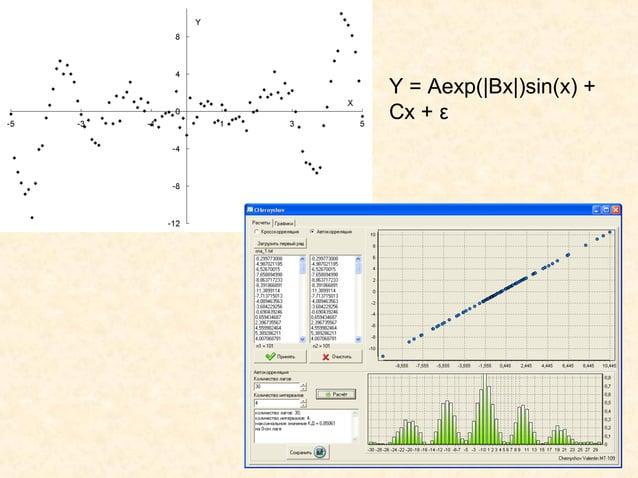 Y = Aexp( Bx )sin(x) +Cx + ε