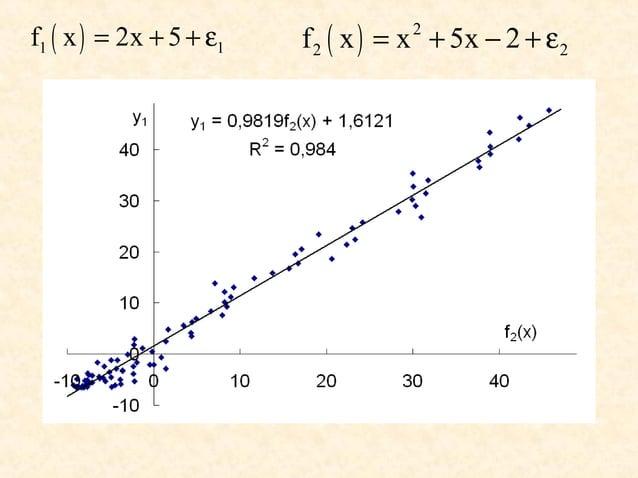 f1 ( x ) = 2x + 5 + ε1   f 2 ( x ) = x + 5x − 2 + ε 2                                    2