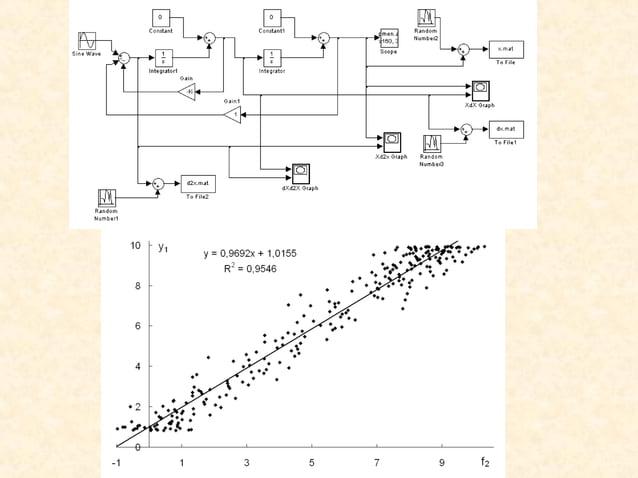 Температурні залежності внутрішнього тертя та похідної     динамічного модуля нормальної пружності        сплаву Nb – 12 а...
