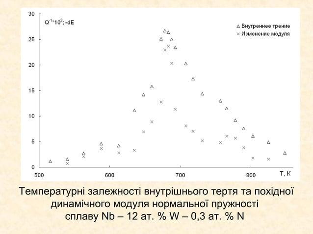 Висновки за п. 4:1. Запропонована методика дає змогу оцінювати   силу лінійного диференціального звязку, але   потребують ...