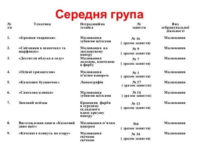 Все микрозаймы г батайск