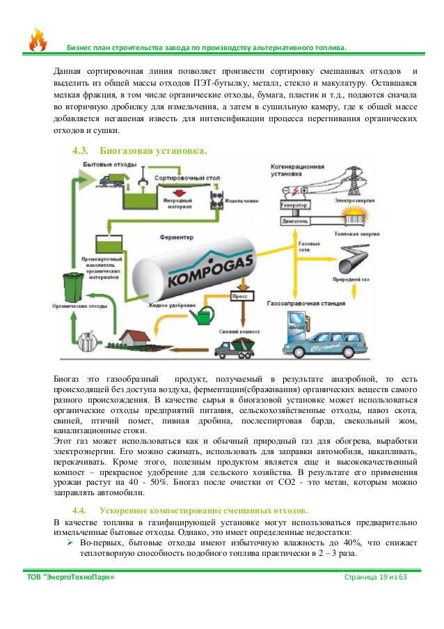 Биогазовая станция бизнес план американские сайты для бизнес идей