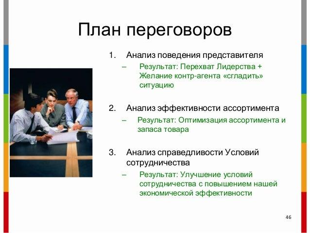 План переговоров 1. Анализ поведения представителя – Результат: Перехват Лидерства + Желание контр-агента «сгладить» ситуа...