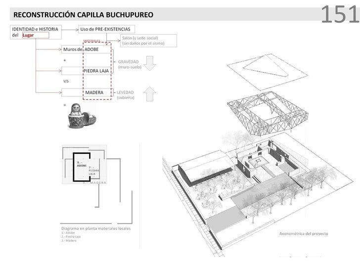 RECONSTRUCCIÓN CAPILLA BUCHUPUREO                                    151