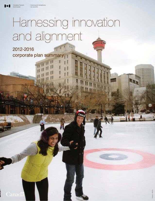 Harnessing innovationand alignment2012-2016corporate plan summary                                                         ...