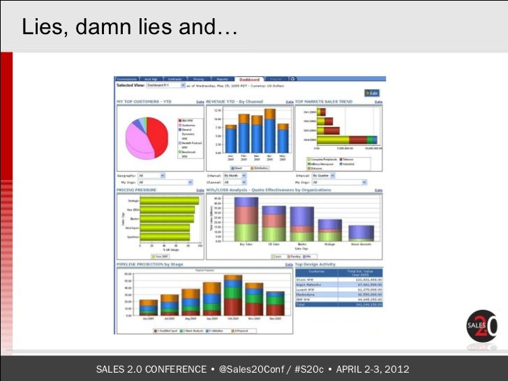 B2B sales & marketing metrics worth tracking (and 5 that are worthless) Slide 2