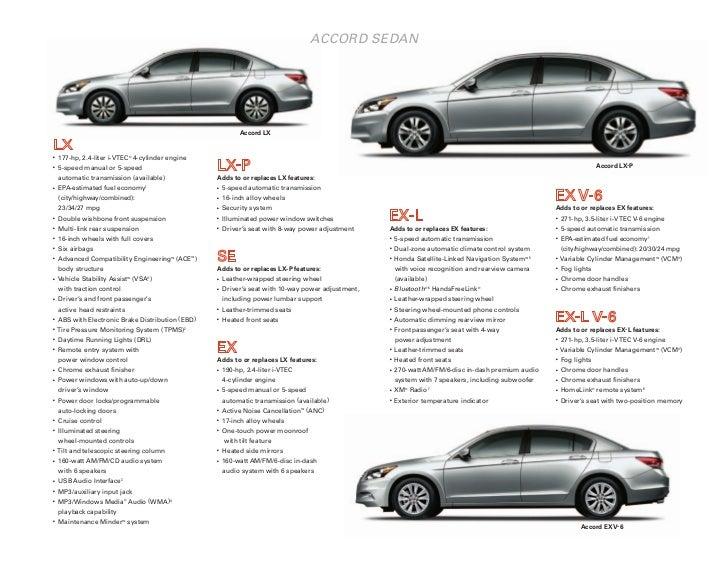 Neil Huffman Honda >> 2012 Honda Accord Factsheet by Neil Huffman Honda Louisville KY - Cla…