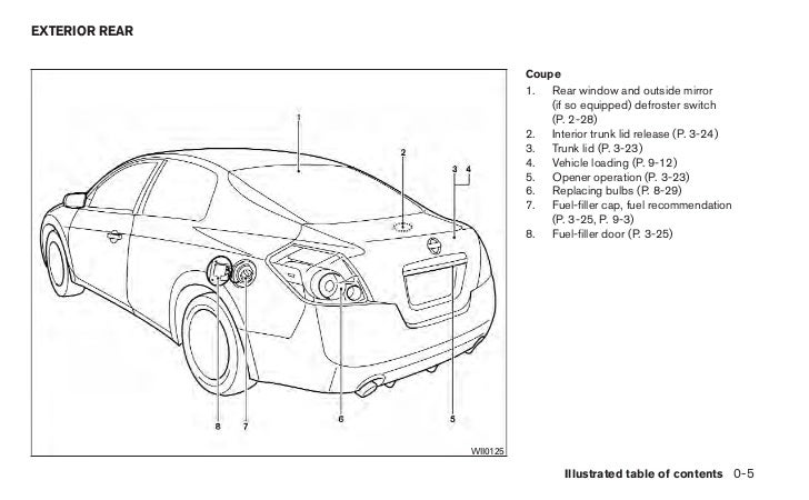 2012 ALTIMA OWNER'S MANUAL