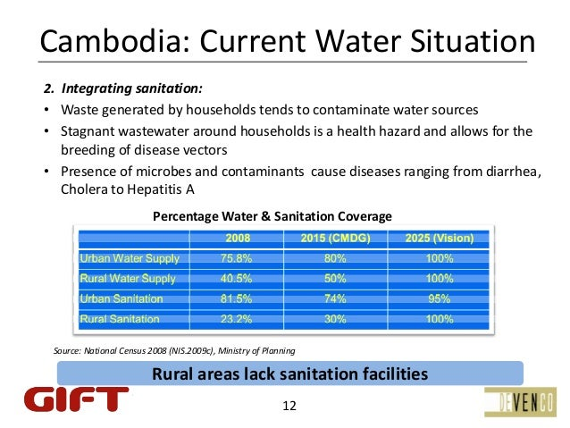 Cambodia:CurrentWaterSituation2.Integratingsanitation:• Wastegeneratedbyhouseholdstendstocontaminatewatersou...