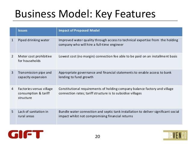 BusinessModel:KeyFeatures    Issues                      ImpactofProposedModel1   Pipeddrinkingwater        Improv...