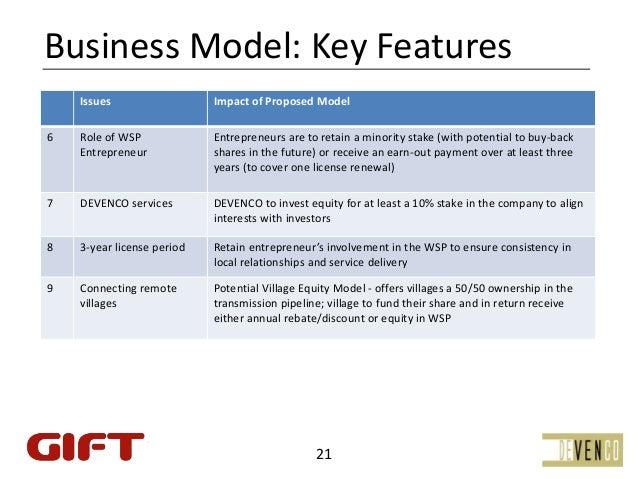 BusinessModel:KeyFeatures    Issues                  ImpactofProposedModel6   RoleofWSP            Entrepreneurs...