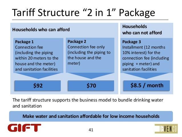 "TariffStructure""2in1""Package                                                          HouseholdsHouseholdswhocana..."