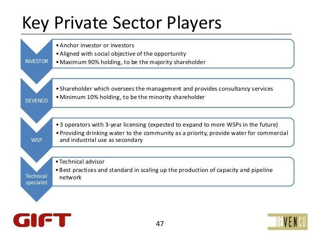 KeyPrivateSectorPlayers             • Anchorinvestororinvestors             • Alignedwithsocialobjectiveoftheo...