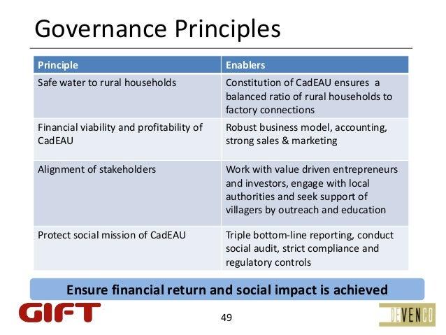Governance PrinciplesPrinciple                                   EnablersSafe watertoruralhouseholds              Const...