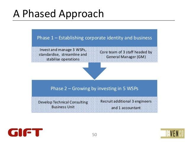 APhasedApproach    Phase1– Establishingcorporateidentityandbusiness    Investandmanage3WSPs,                 ...