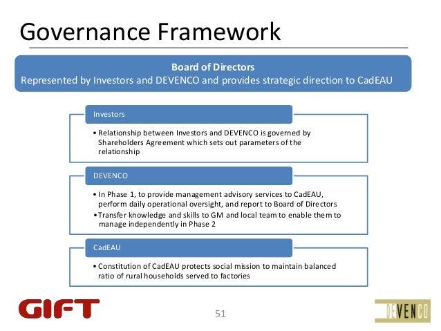 GovernanceFramework                                BoardofDirectorsRepresentedbyInvestorsandDEVENCOandprovidesst...