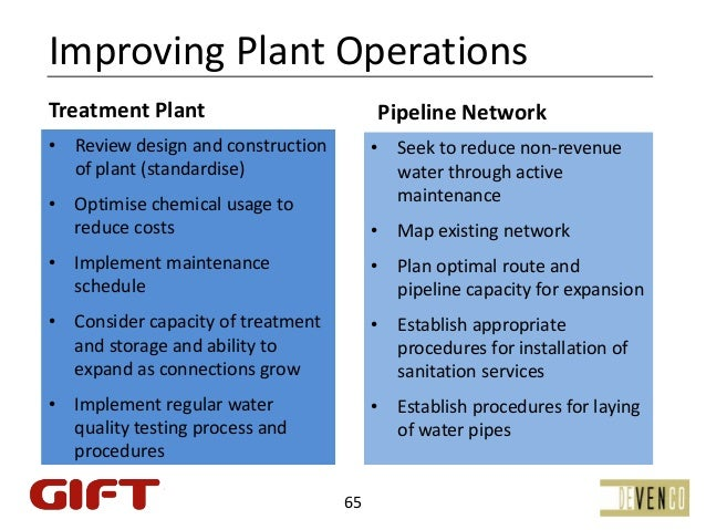 ImprovingPlantOperationsTreatmentPlant                            PipelineNetwork•   Reviewdesignandconstruction  ...