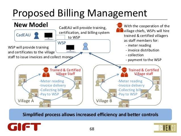 ProposedBillingManagement   NewModel                   CadEAUwillprovidetraining,           Withthecooperationo...