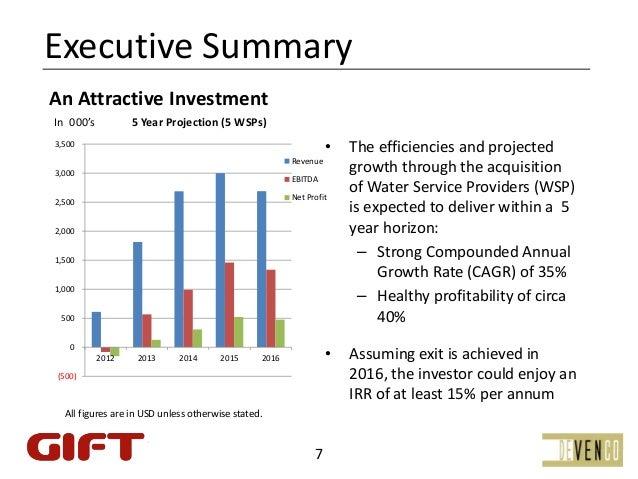 ExecutiveSummaryAnAttractiveInvestmentIn000's          5YearProjection(5WSPs)3,500                              ...
