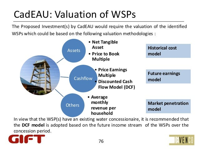 CadEAU:ValuationofWSPsThe Proposed Investment(s) by CadEAU would require the valuation of the identifiedWSPs which coul...