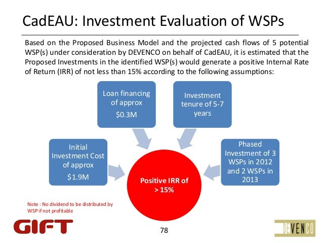 CadEAU:InvestmentEvaluationofWSPsBased on the Proposed Business Model and the projected cash flows of 5 potentialWSP(s...