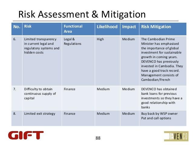 RiskAssessment&MitigationNo. Risk                      Functional    Likelihood Impact   RiskMitigation               ...