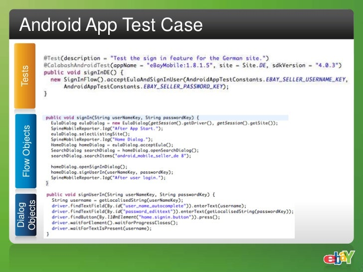 Mobile Testing And Mobile Automation At Ebay