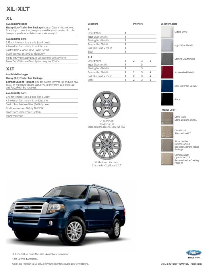 2012 Ford Expedition And Expedition El Augusta Georgia