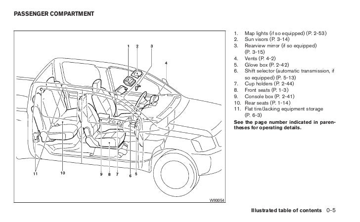 2012 FRONTIER OWNER'S MANUAL