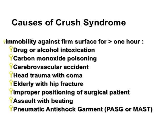 Gemc Crush Injury And Crush Syndrome Resident Training