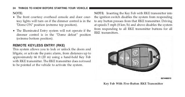 2012 Grand Cherokee Owners Manual Upload Courtesy Of Nj Jeep Dealer…