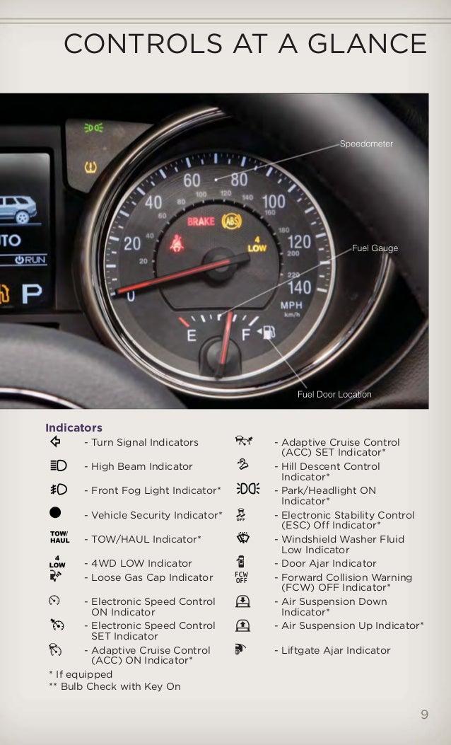 2012 Grand Cherokee Srt User Guide Upload Courtesy Of