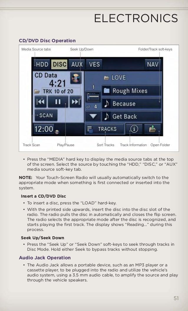 user guide for ves system open source user manual u2022 rh dramatic varieties com