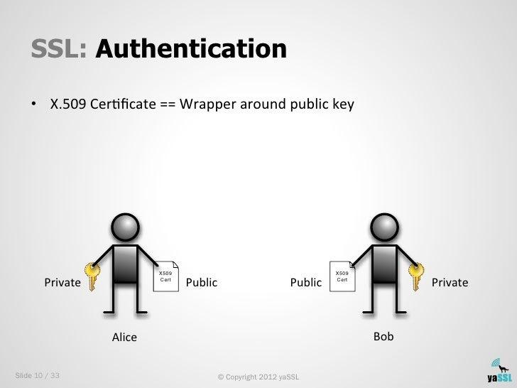 SSL: Authentication    • X.509 CerSficate == Wrapper around public key                                   X50...