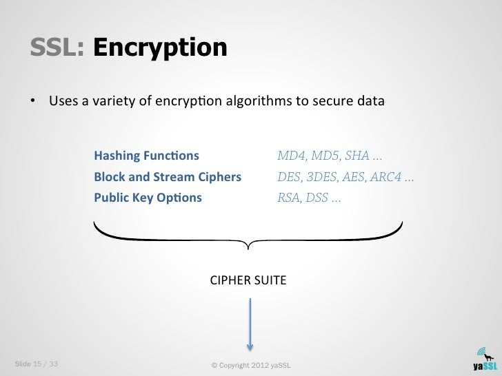 SSL: Encryption    • Uses a variety of encrypSon algorithms to secure data                   Hashing ...