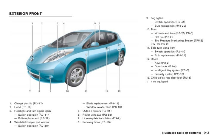 2012 leaf owner s manual rh slideshare net nissan leaf manual 2014 nissan leaf manual 2015