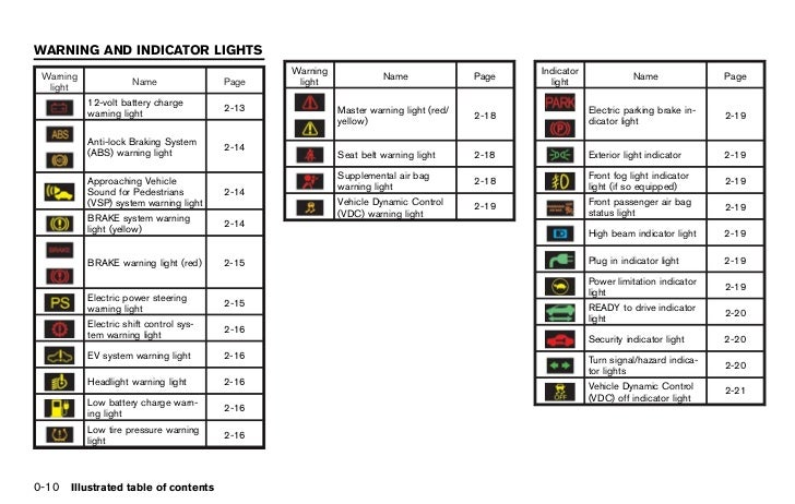 2012 Leaf Owners Manual