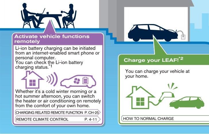 smart car owners manual 2012