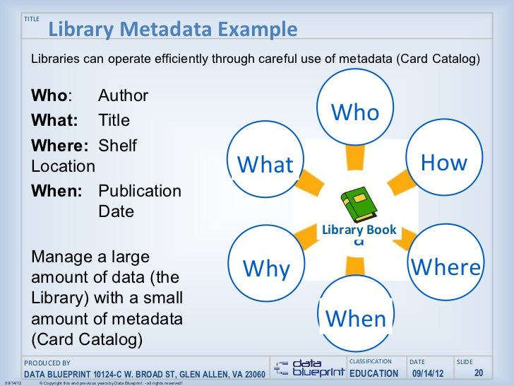 Data ed online lets talk metadata strategies and successes 20 malvernweather Gallery
