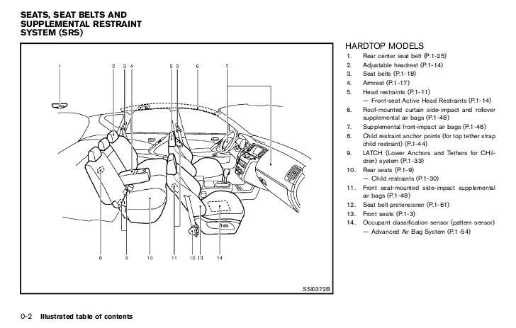 2004 Nissan Murano Fuse Box Diagram : Nissan murano fuse box exterior circuit diagram maker