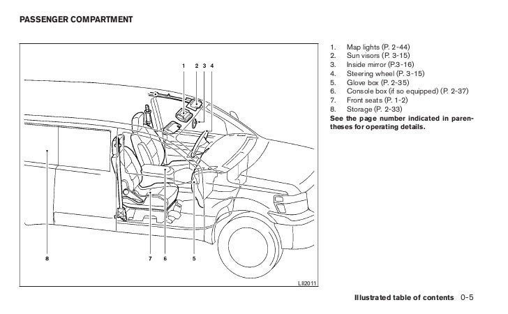 2012 nv owner\u0027s manual Nissan Master Cylinder Diagram illustrated table of contents 0 7; 15